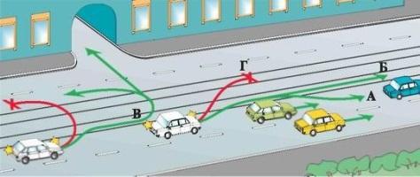 Особенности разворота при наличии трамвайных путей.