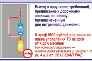 Дтп при обгоне на перекрестке если висит знак обгон запрещен