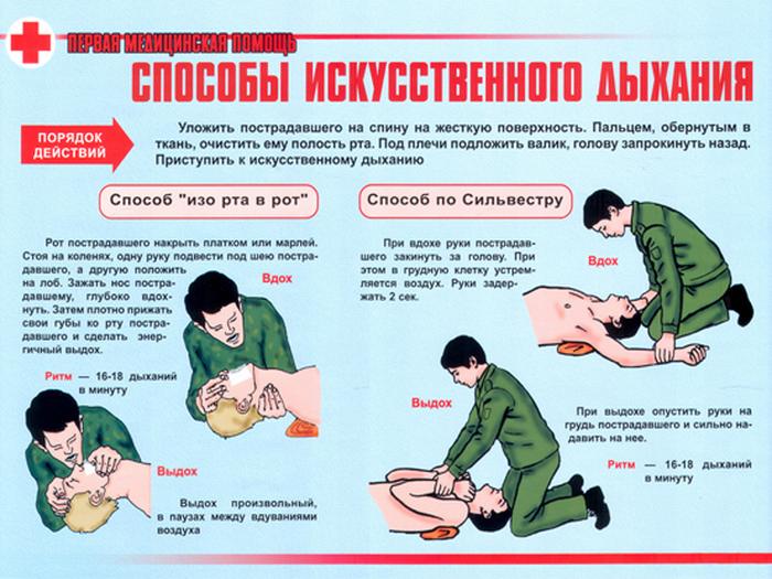 ПДД медицинская помощь - остановка кровотечения.