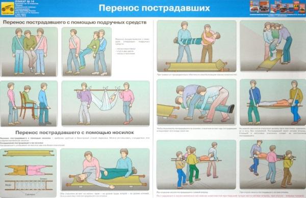Правила транспортировки пострадавшего.