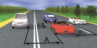 Распределение ТС на проезжей части.