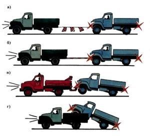 Виды буксировки грузовых ТС.