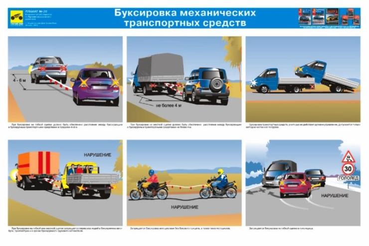 Правила буксировки легкового и грузового автомобиля.
