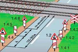 Правила проезда железнодорожных переездов.