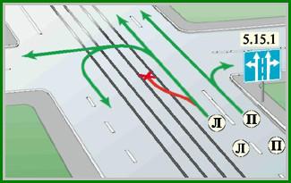 Маневрирование на дороге с трамвайных путей запрещено знаками