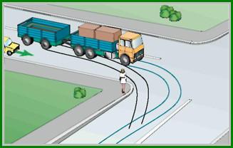 Правила маневрирования габаритных транспортных средств.
