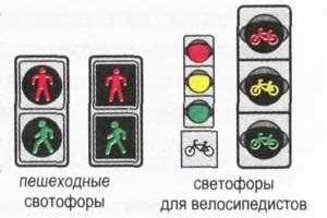 Сигналы светофора для пешеходов и велосипедистов.