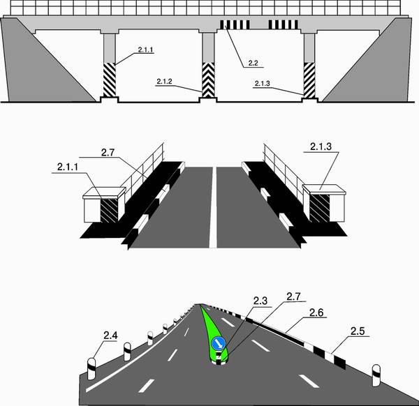 Расположение вертикальной дорожной разметки на дорогах