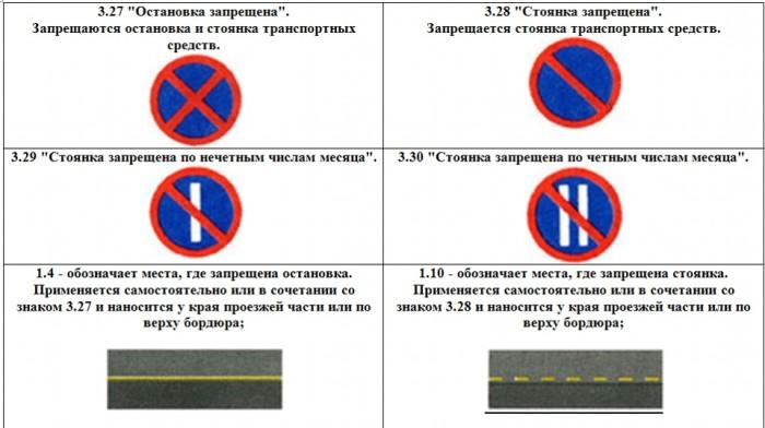 Знаки запрещающие стоянку и остановку.