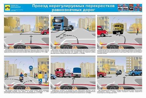 Правила проезда перекрестков в картинках 2018 года: регулируемый, нерегулируемый, крогового, Т-образный