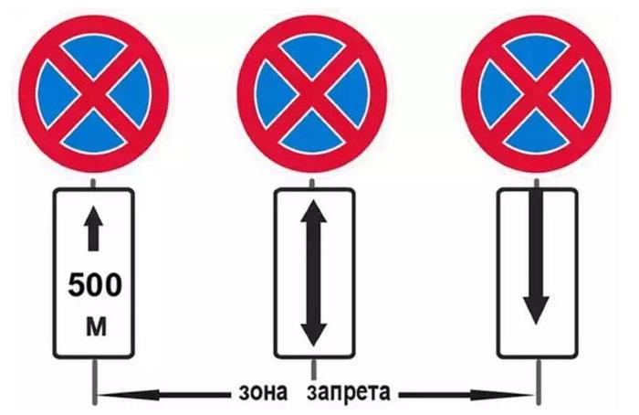 Действие запрета с учетом табличек