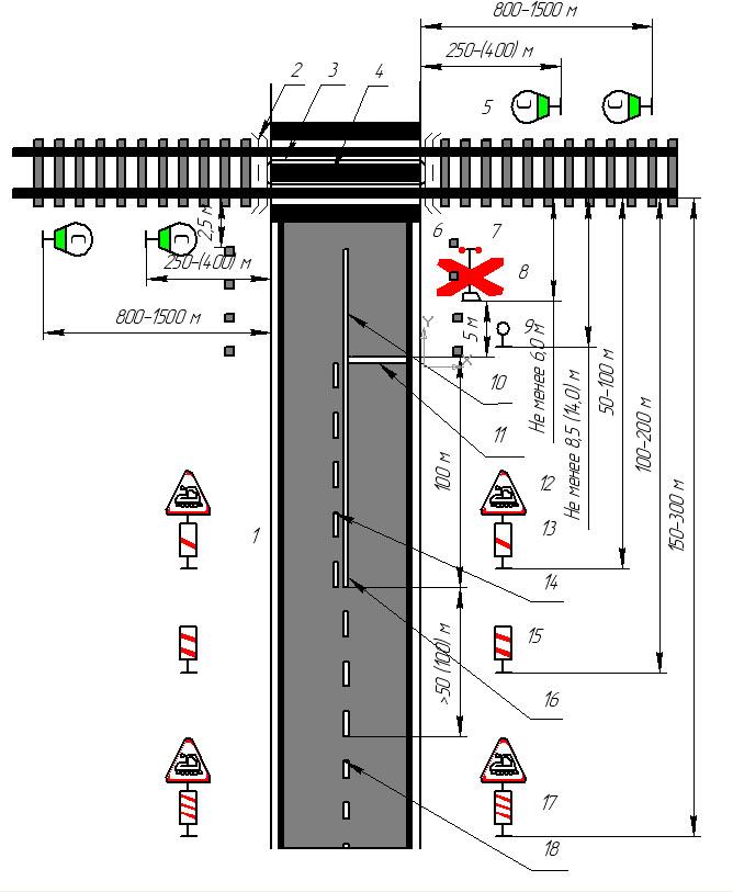 Знаки приближения к железнодорожному переезду.
