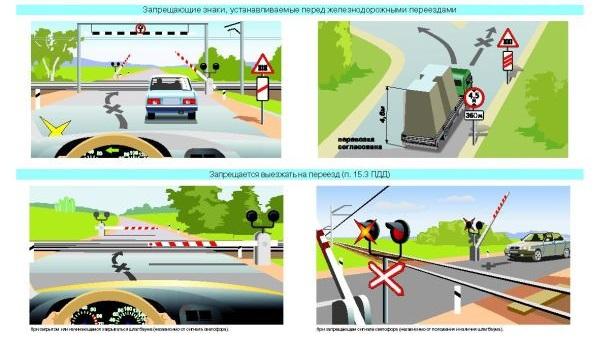 Правила переезда регулируемого железнодорожного переезда.