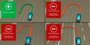 Правила разворота через трамвайные пути вне перекрестка.