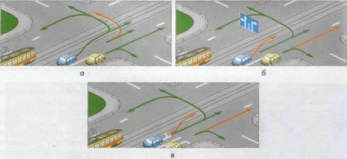 Правила выполнения левого поворота или разворота при наличии трамвайных путей на перекрестке.