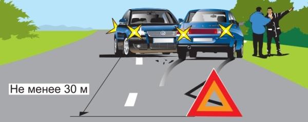 Правила выставления знака аварийная остановка вне населенных пунктов.
