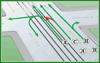 ПДД обязывает осуществить поворот и разворот с трамвайных путей