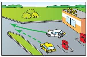 Маневрирование и приоритет проезда ТС на проезжей части по принципу помеха справа.
