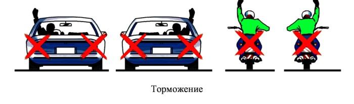 Такой сигнал рукой подаваемый мотоциклистом информирует вас о торможении или остановке..