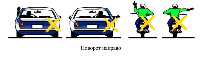 такой сигнал рукой подаваемый мотоциклистом информирует вас что он собирается повернуть направо..