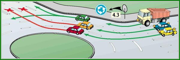 ПДД 8.5 Выезд на участок дороги с круговым движением и выезд с него