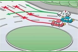 Проезд перекрестка с круговым движением.