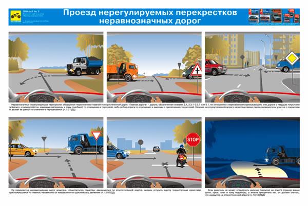 Правила проезда нерегулируемых перекрестков.