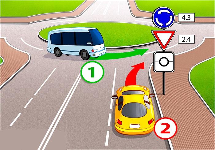 Правила проезда перекрестков с круговым движением.