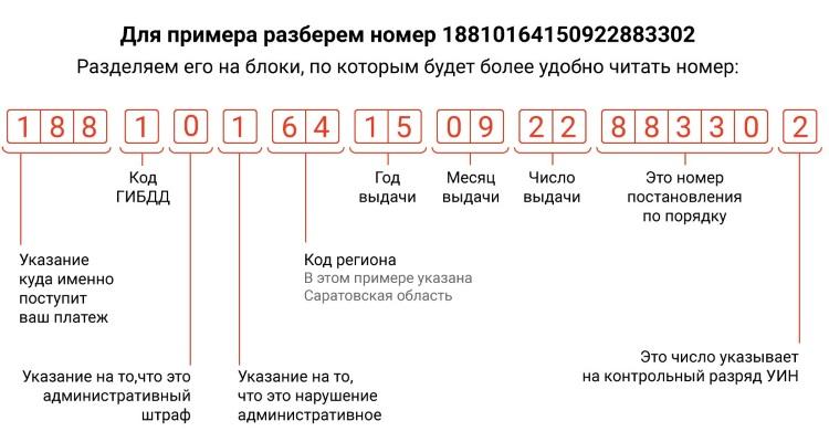 Расшифровка постановления ГИБДД по его номеру